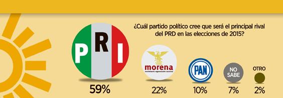 PRD 3