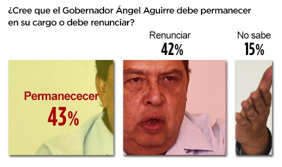 Guerrero1
