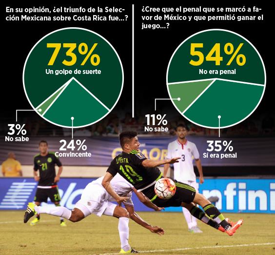 Copa Oro 2