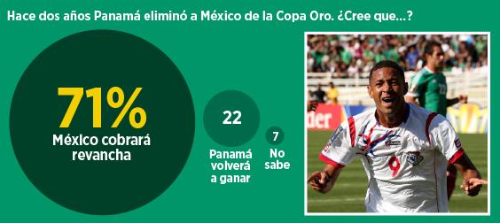 Copa Oro 3