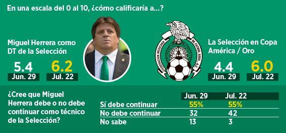 Copa Oro 4