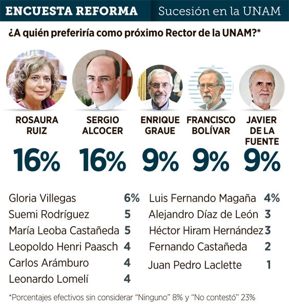 UNAM 01