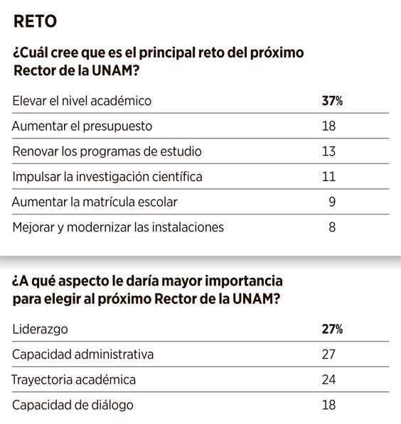 UNAM 03