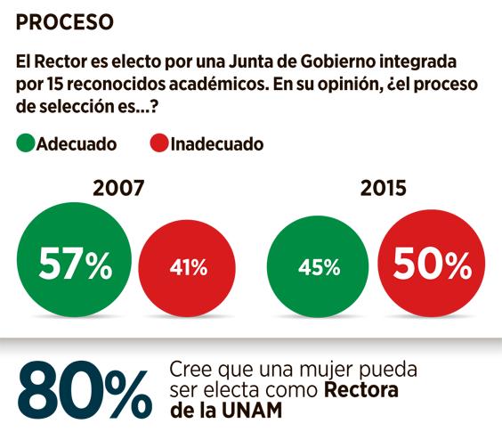 UNAM 04