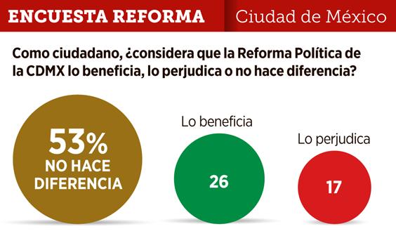 ReformapolíticaBLOG01