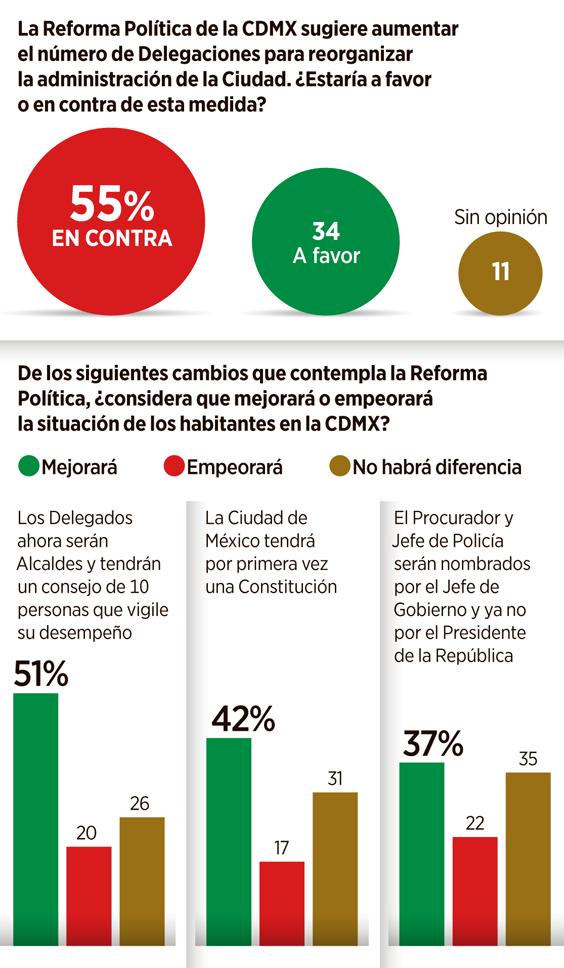 ReformapolíticaBLOG02