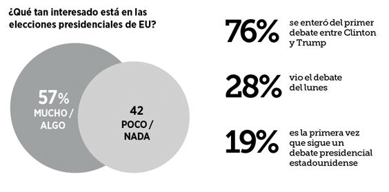 encuesta-eu3