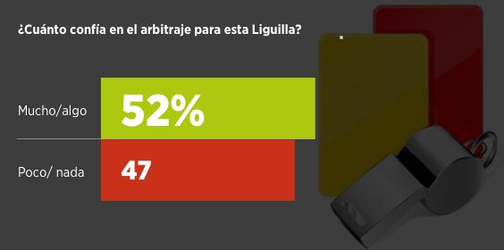 liguilla-5